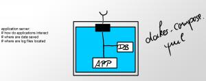 docker-application