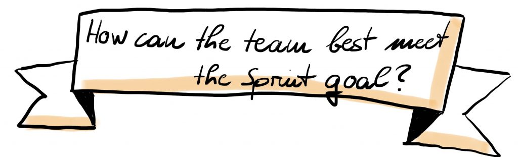 Main purpose of Daily Scrum: How can the team best meet the Sprint goal?